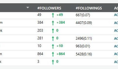 Increase Followers and Followings with not effort